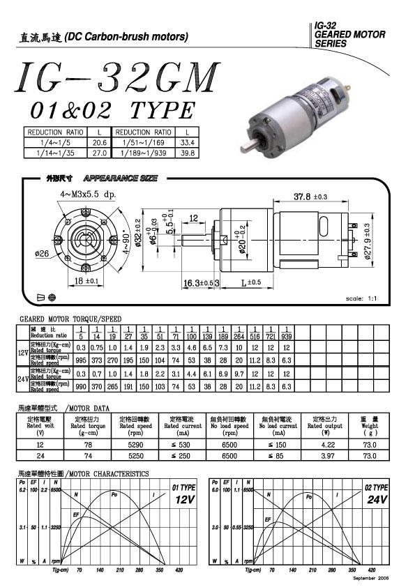 ◎Gearhead ◎Ratio : 1:5 ~ 1:939 ◎Data sheet : IG-32 ◎12V & 24V ◎DC Motor 6.3rpm ~ 995rpm