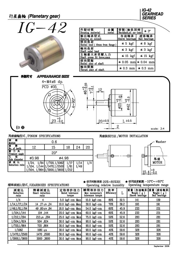 dc motor datasheet pdf industrial electronic components